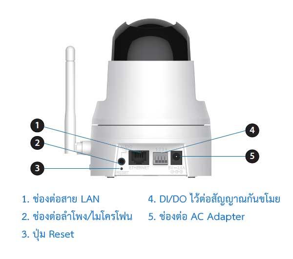 D-Link-DCS-5222L-Body-2.jpg