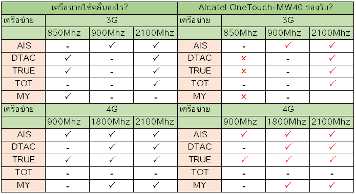 alcatel-onetouch-mw40-band2.png